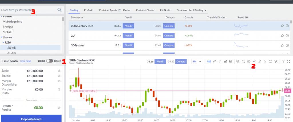 indicatori piattaforma markets.com