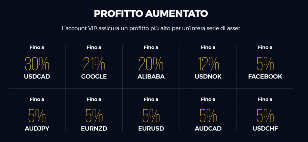 account vip iq option