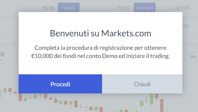 markets.com come fare trading