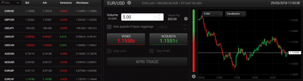 24option web trader piattaforma