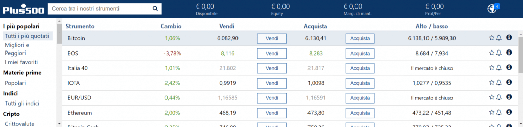 come fare trading online con plus500