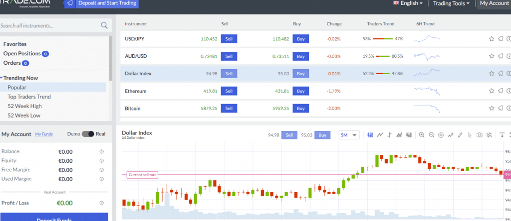 trade.com web trader