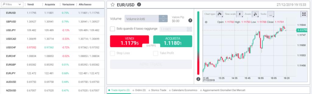 investous webtrader piattaforma
