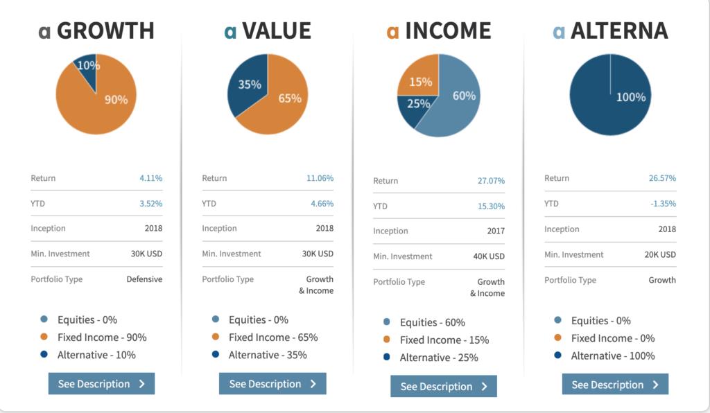piani di risparmi gestiti su trade.com - offerta completa