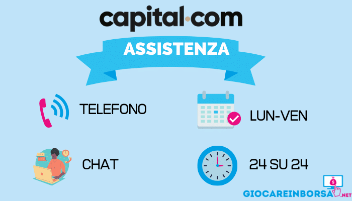 Assistenza clienti capital.com