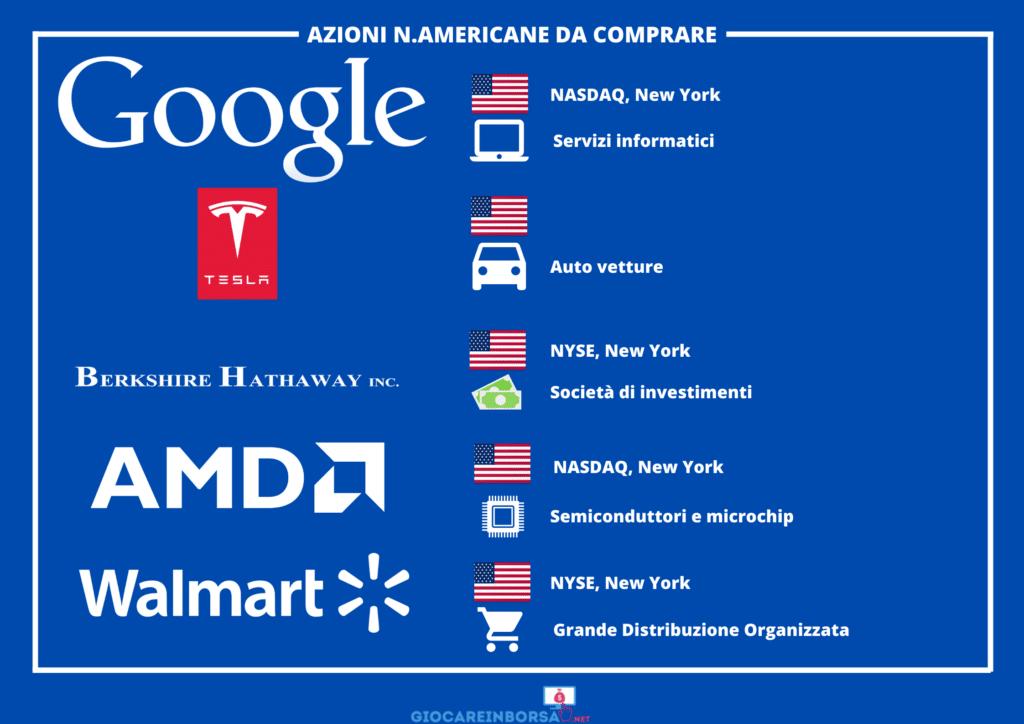 Azioni USA da comprare - infografica