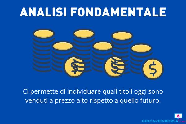 Vendita allo scoperto con analisi fondamentale - infografica  a cura di Giocareinborsa.net