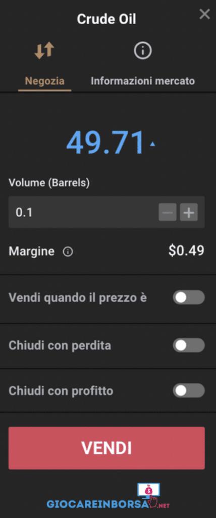 Capital.com vendita scoperot