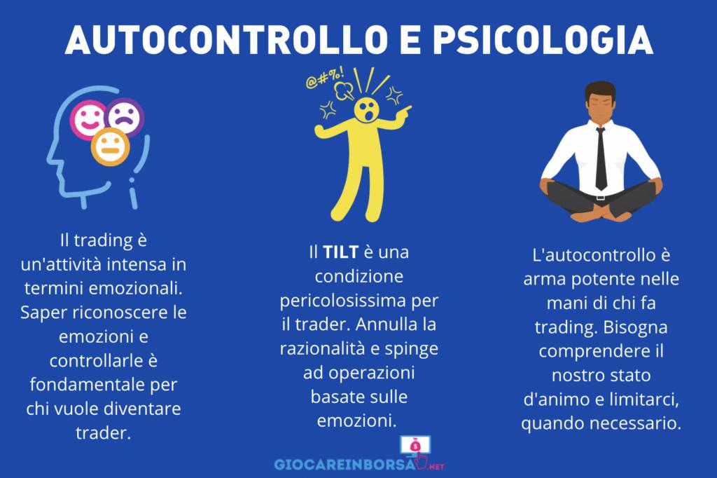 Importanza della psicologia per il trader - infografica