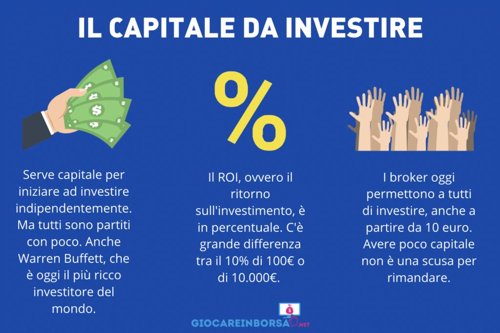 Capitale per diventare trader - infografica
