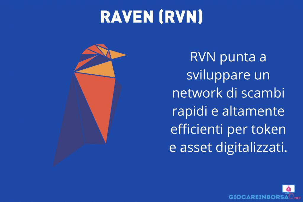 Raven e il suo network - infografica
