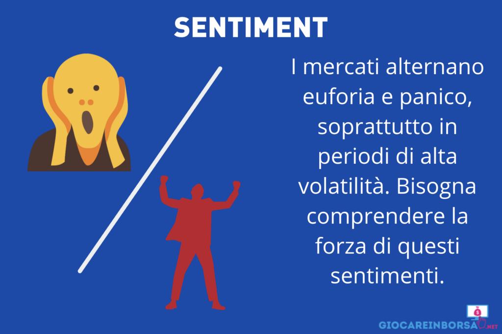Sentiment mercato - infografica