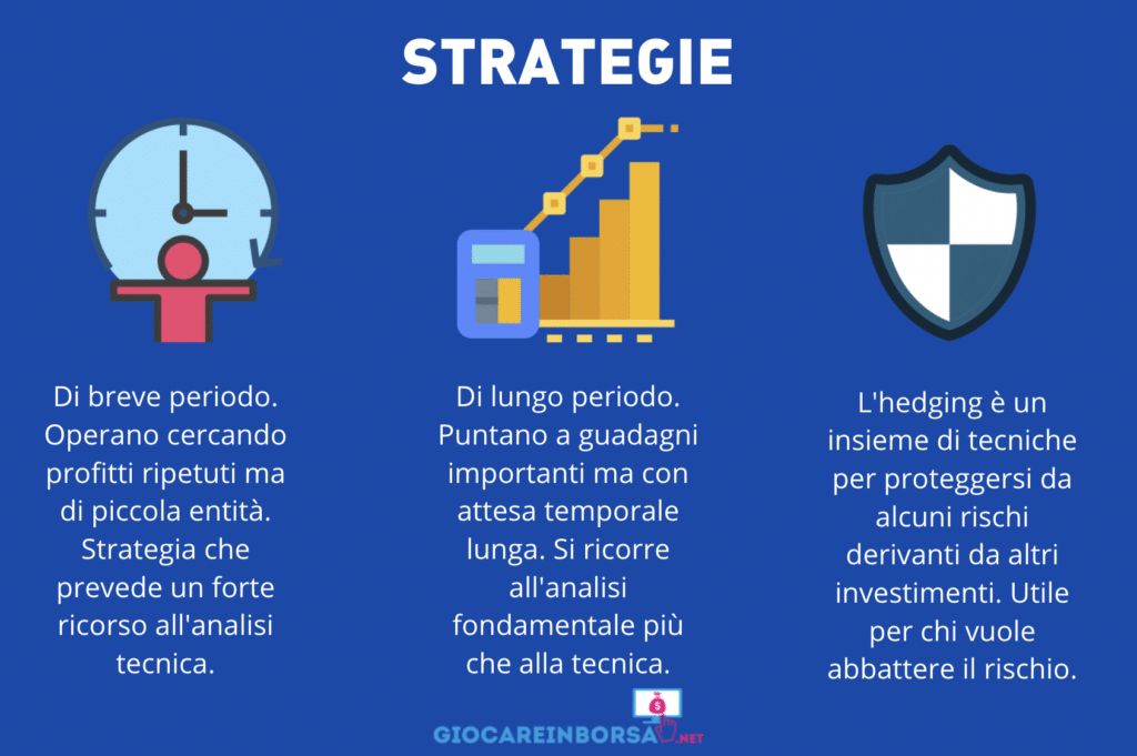 Trader - strategie generali - infografica