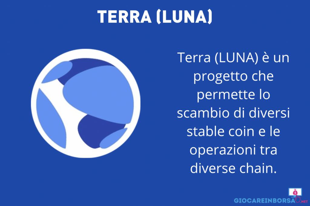 TERRA - TOKEN LUNA - infografica
