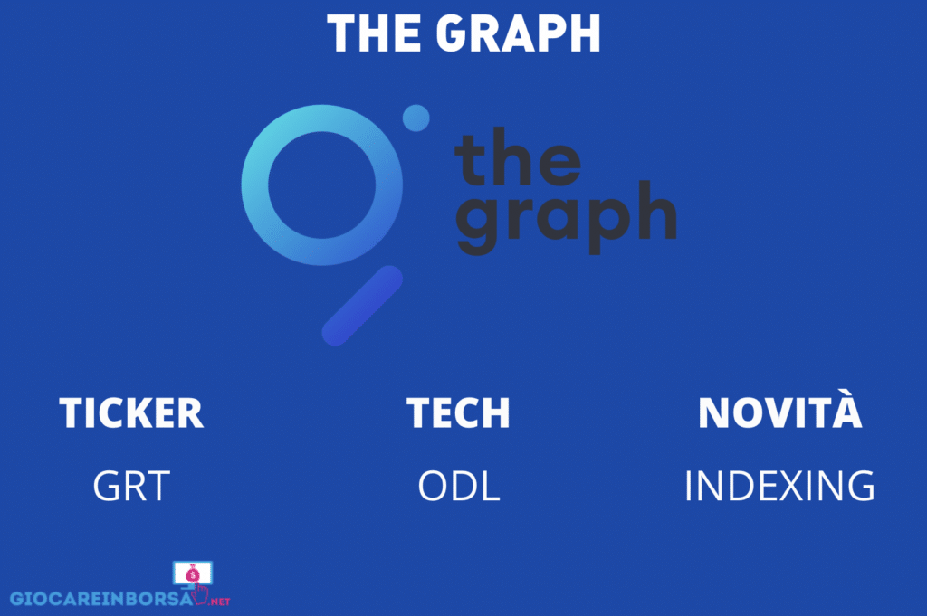 The Graph - infografica