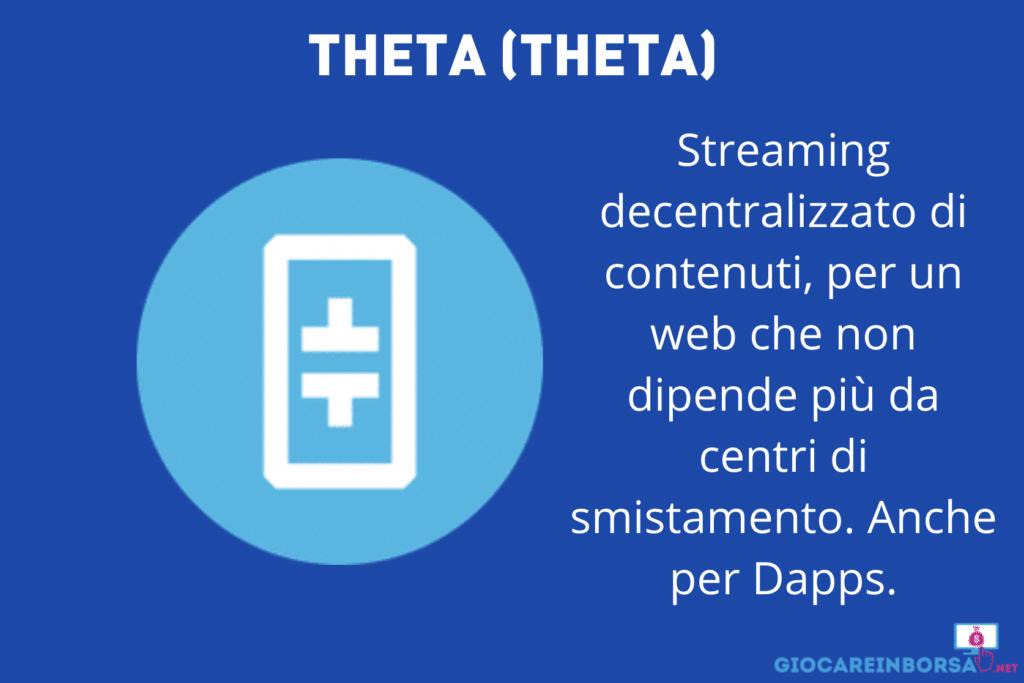 Theta - infografica