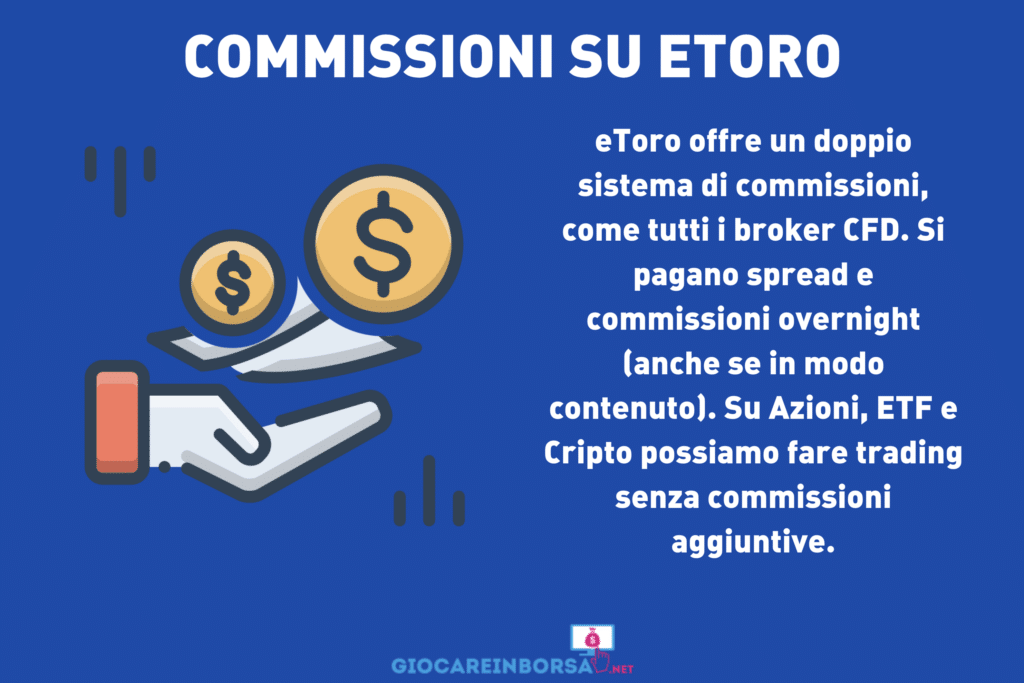 Commissioni eToro - infografica a cura di Giocareinborsa.net