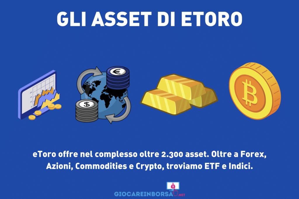 eToro listini - a cura di GiocareInBorsa.net