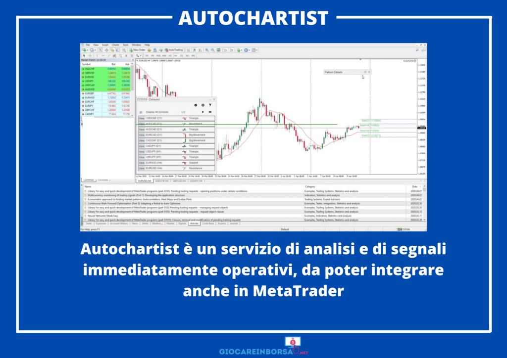 Autochartist per i segnali - di GiocareInBorsa.net