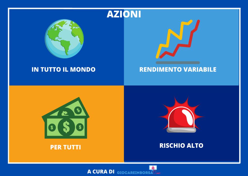 Mercato Azionario -  a cura di GiocareInBorsa.net