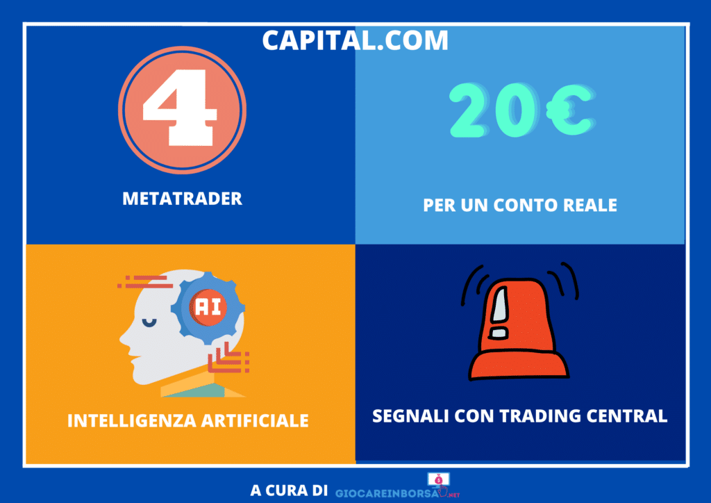 Capital.com - lo schema riassuntivo -  a cura di GiocareInBorsa.net