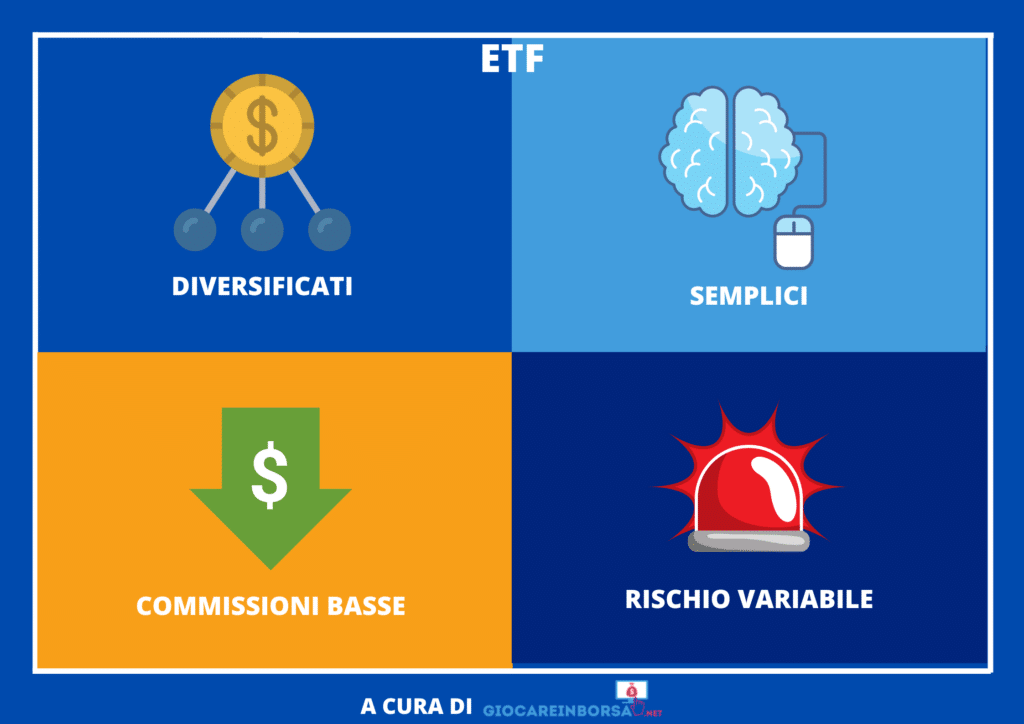 Exchange Traded Funds -  a cura di GiocareInBorsa.net