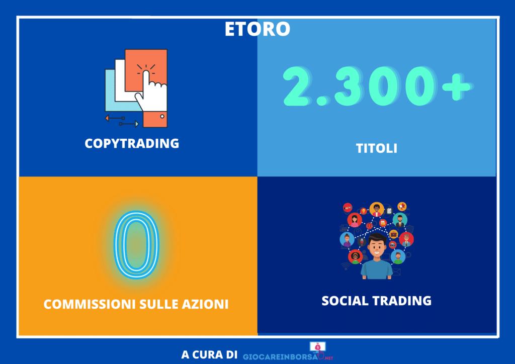 eToro - infografica di Sintesi - a cura di GiocareInBorsa.net