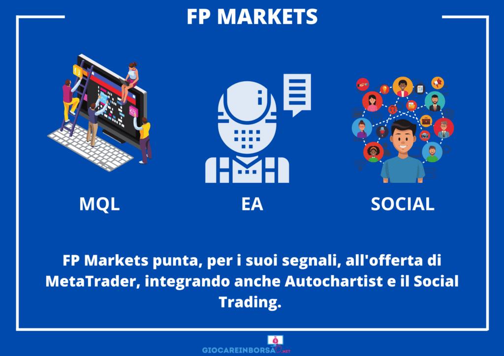 segnali fp markets - infografica di GiocareInBorsa.net