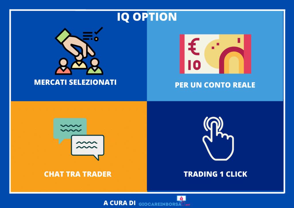 IQ Option - infografica a cura di GiocareInBorsa.net