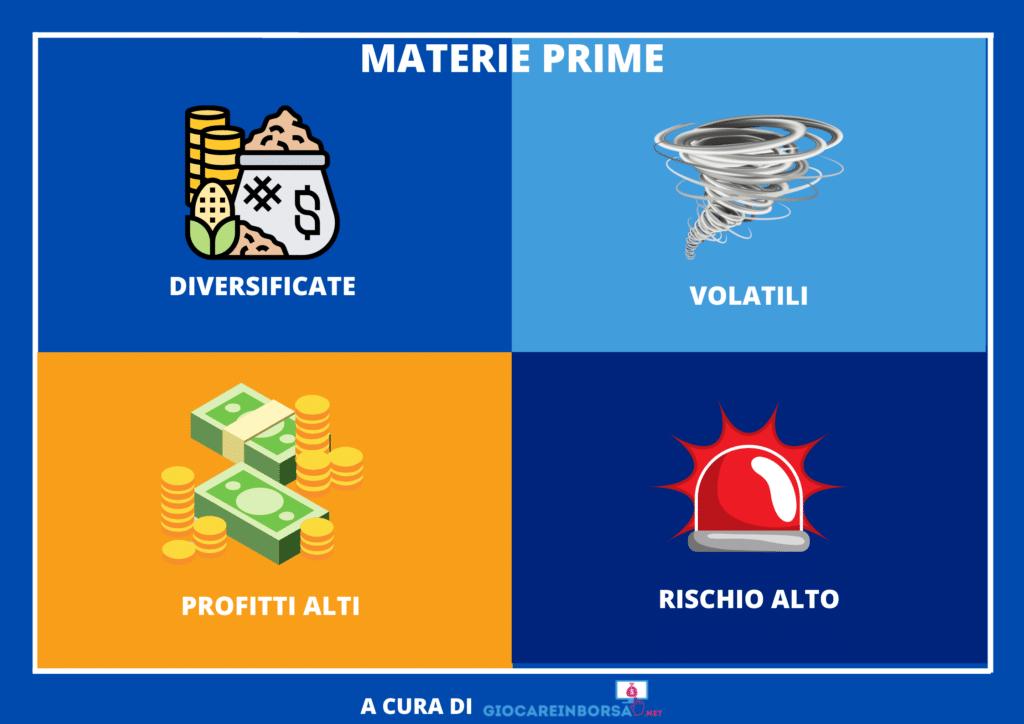 Sintesi specchietto Materie Prime -  a cura di GiocareInBorsa.net