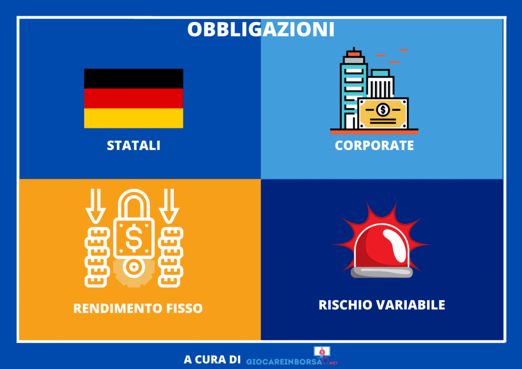 Obbligazioni - sintesi di GiocareInBorsa.net