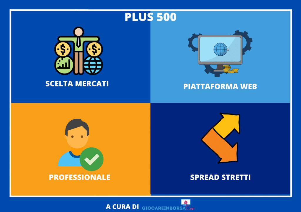 Plus500 - caratteristiche del trading - di GiocareInBorsa.net