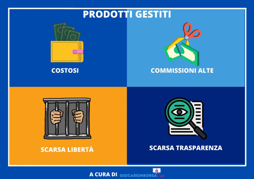 Le insidie dei prodotti gestiti -  a cura di GiocareInBorsa.net