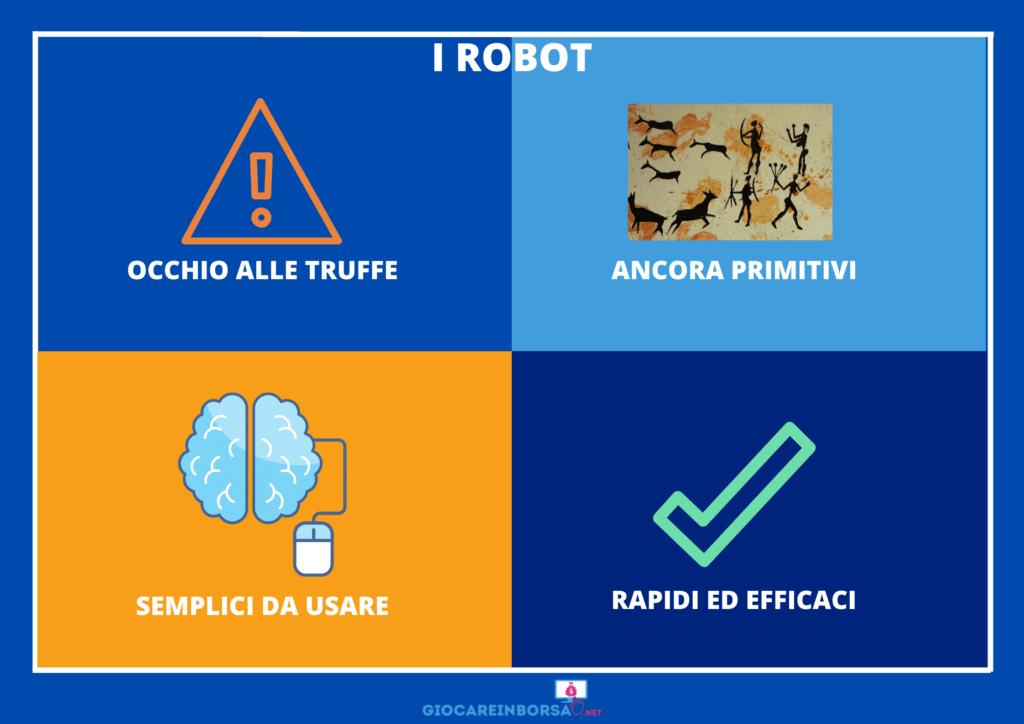 Segnali di trading e Robot - di GiocareInBorsa.net