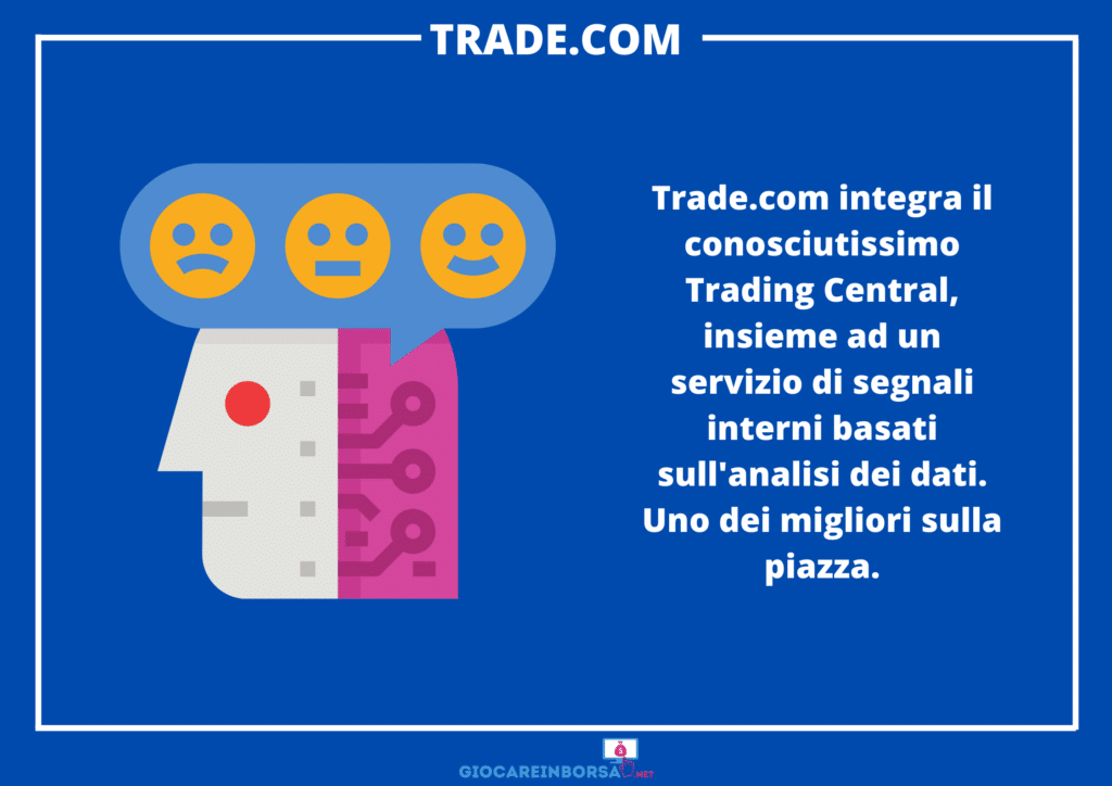 Segnali tramite Trade.com - di GiocareInBorsa.net