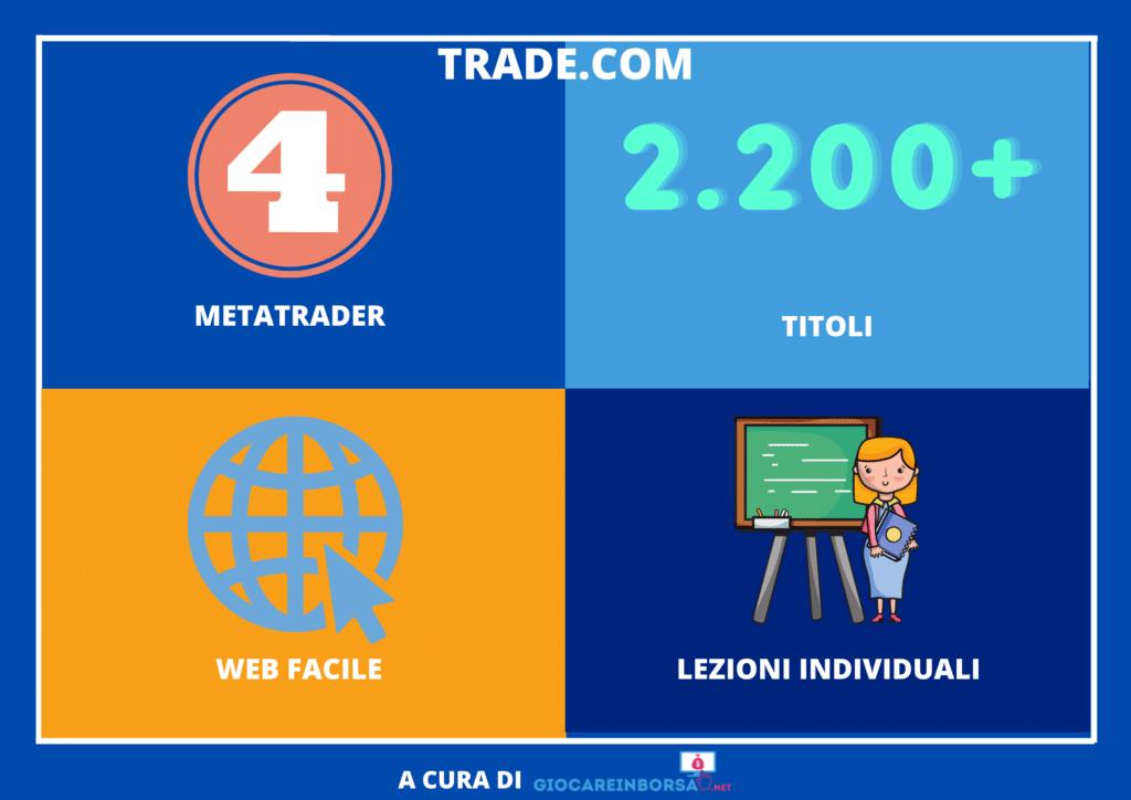 Trade.com e le sue caratteristiche -  a cura di GiocareInBorsa.net