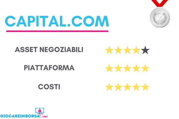 capital.com giudizio delle principali caratteristiche del broker e confronto con obrinvest