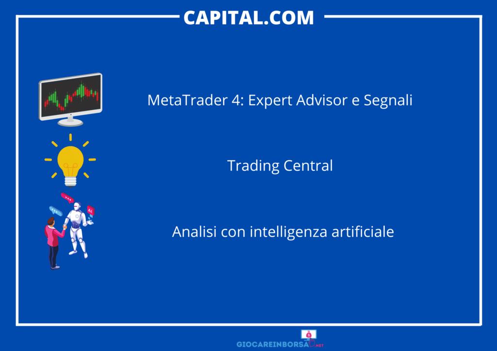 Capital.com - i segnali offerti - infografica