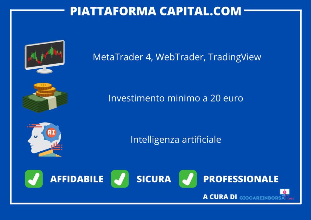 Infografica sulle principali caratteristiche della piattaforma Capital.com - a cura di Giocareinborsa.net