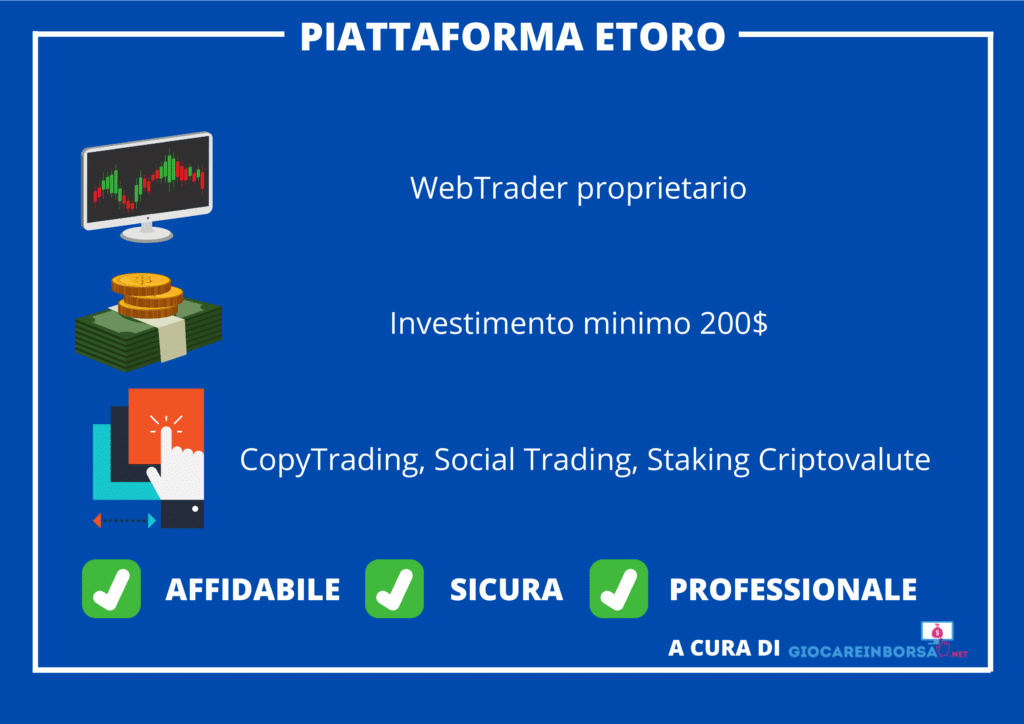 Infografica sulle principali caratteristiche della piattaforma eToro - a cura di Giocareinborsa.net