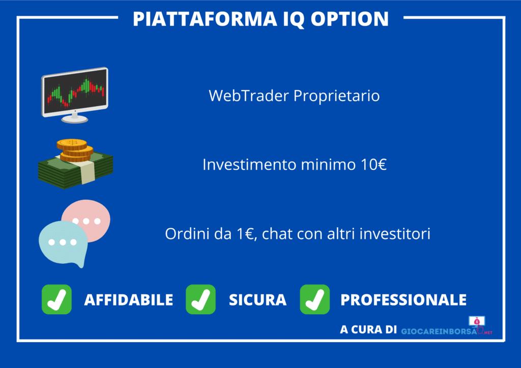 Infografica sulle principali caratteristiche della piattaforma IQ Option - a cura di Giocareinborsa.net