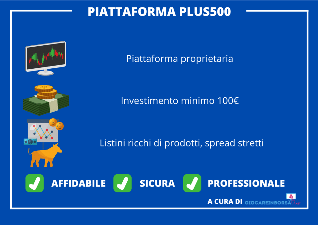 Infografica sulle principali caratteristiche della piattaforma Plus500 - a cura di Giocareinborsa.net