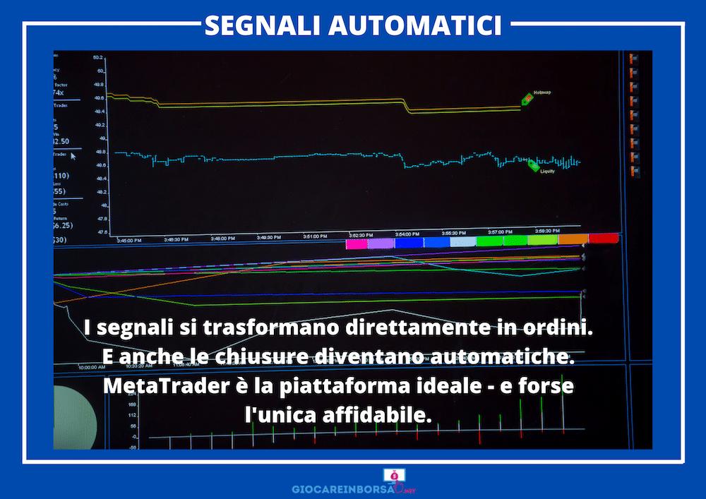 I segnali automatici - l'analisi di GiocareInBorsa.net